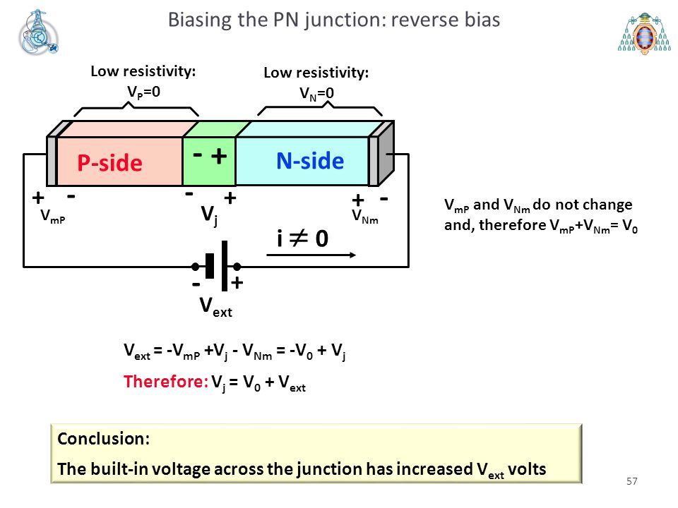 Biasing the PN junction: reverse bias