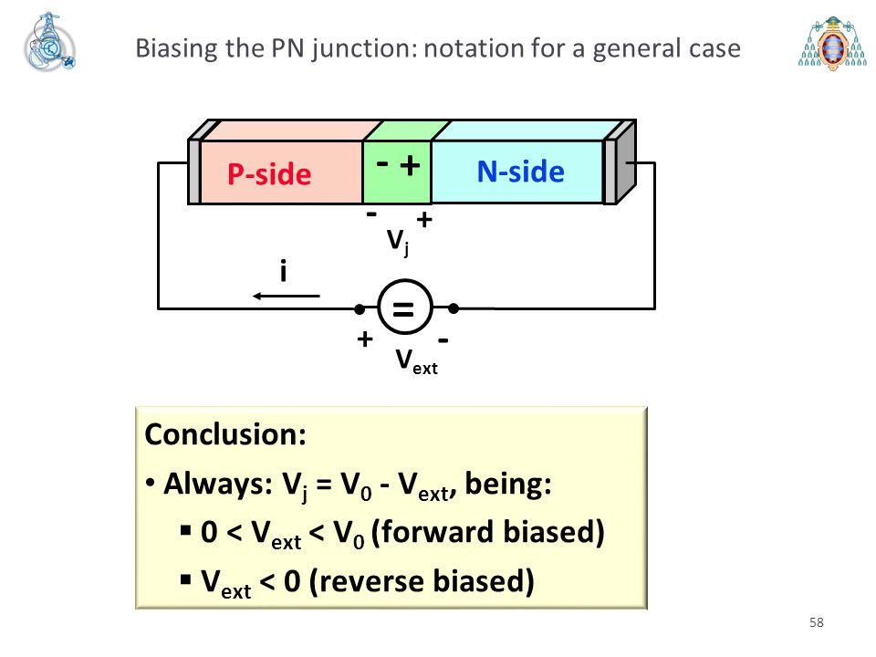 Biasing the PN junction: notation for a general case