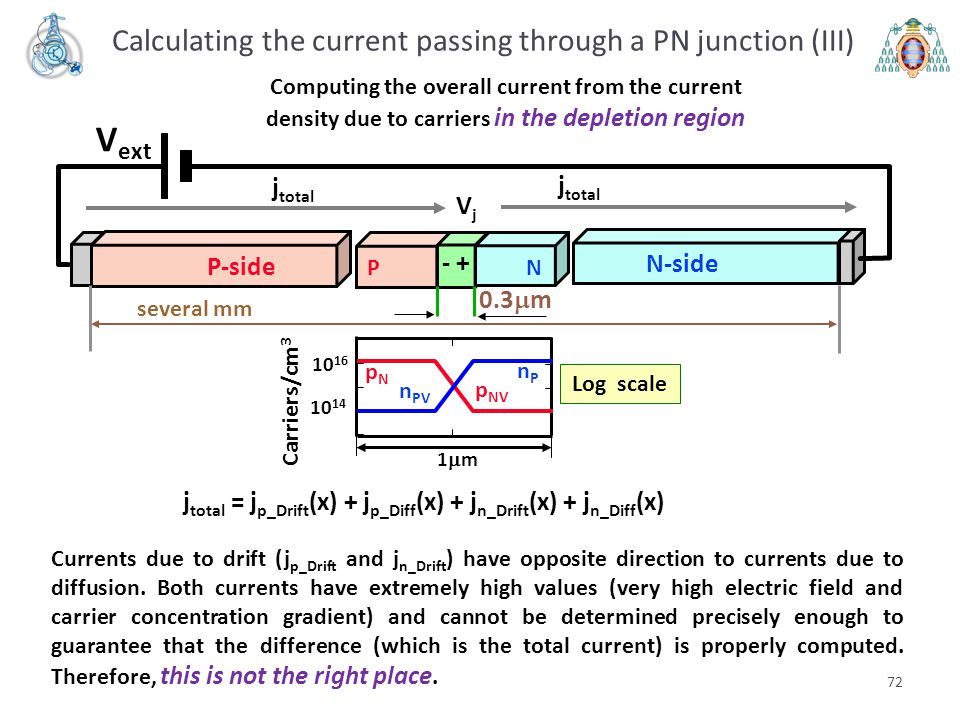 Calculating the current passing through a PN junction (III)