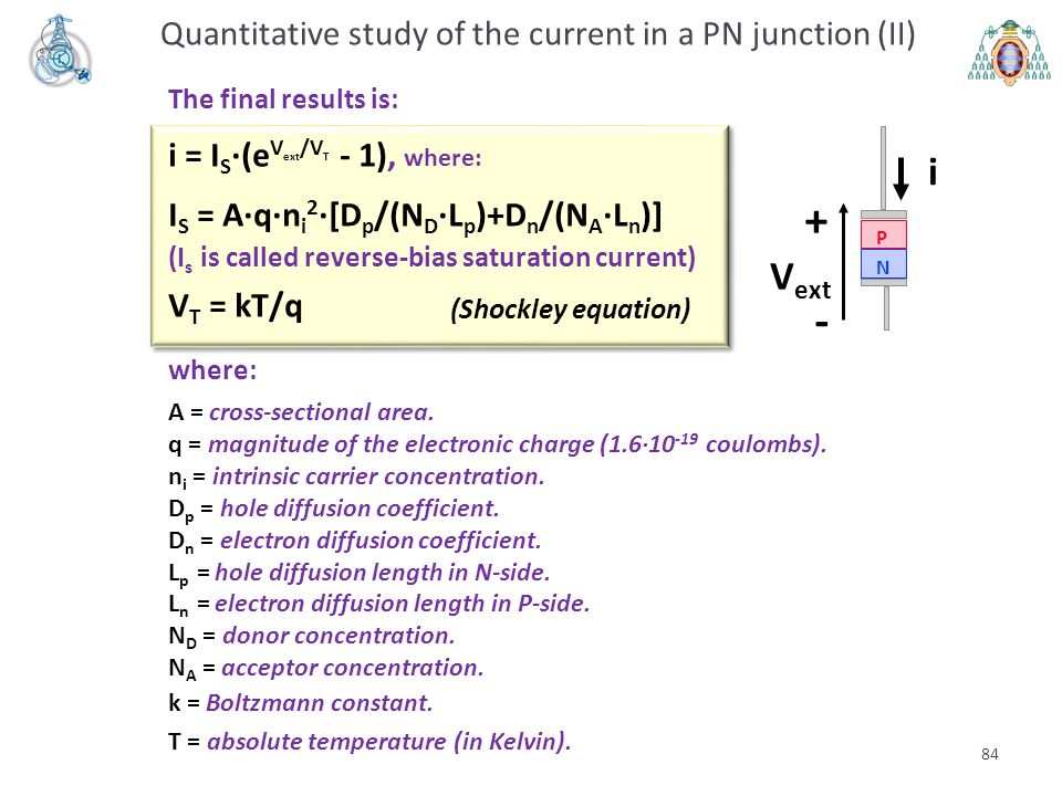 + - i Vext Quantitative study of the current in a PN junction (II)