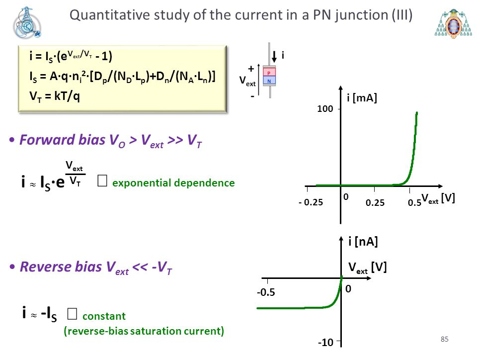 Quantitative study of the current in a PN junction (III)