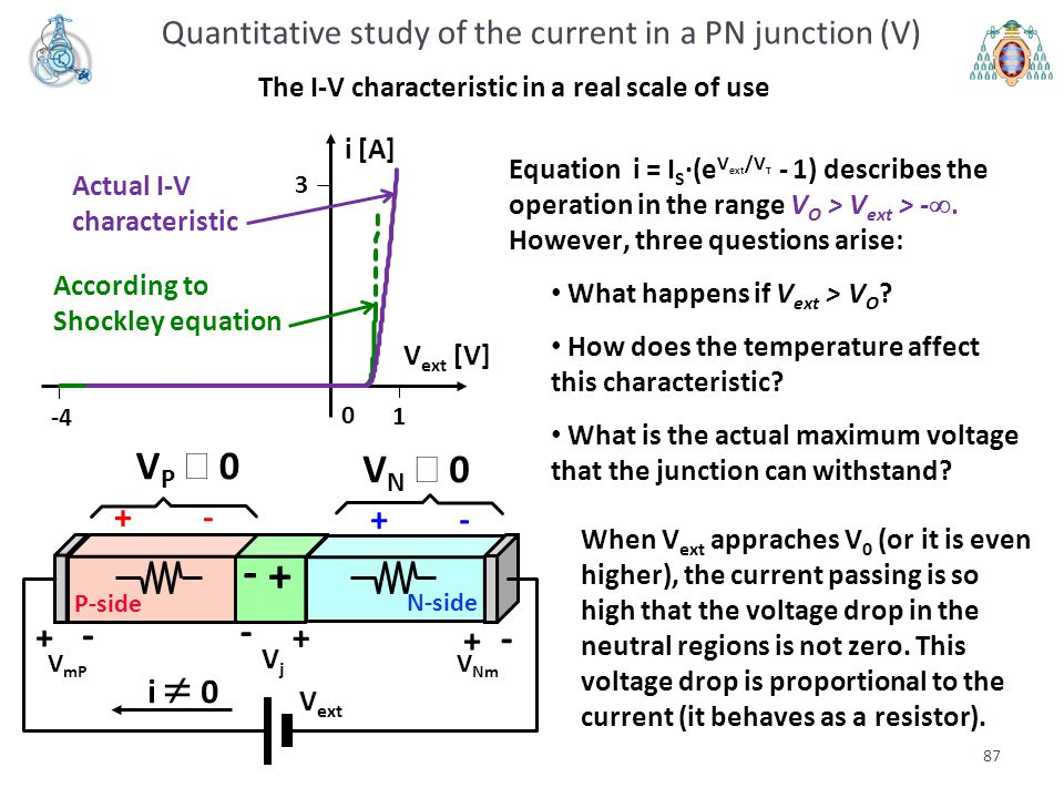 Quantitative study of the current in a PN junction (V)