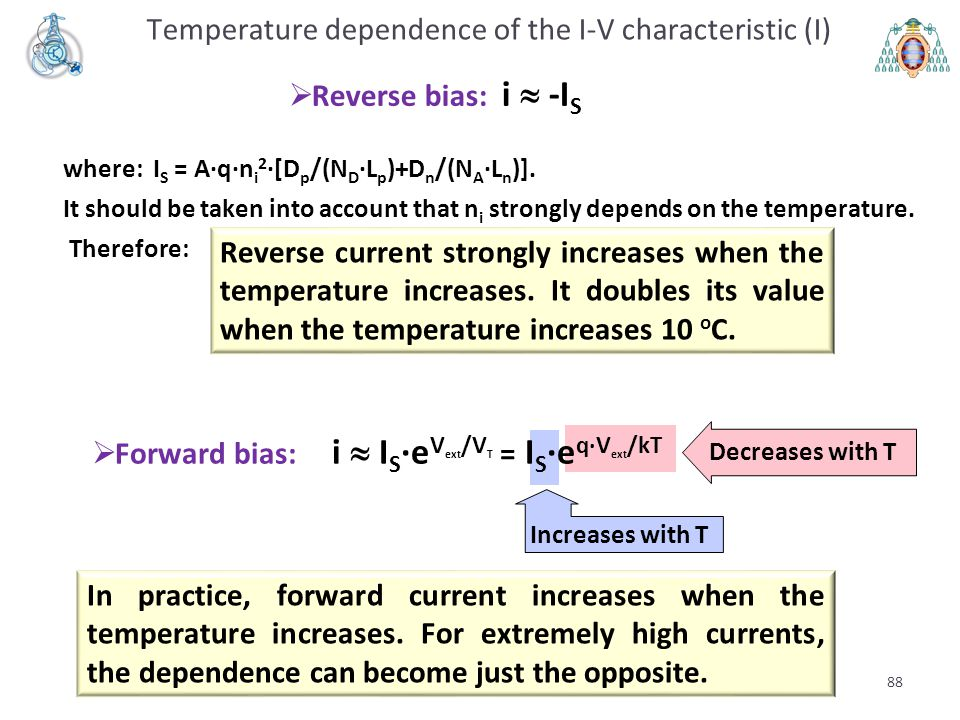 Temperature dependence of the I-V characteristic (I)
