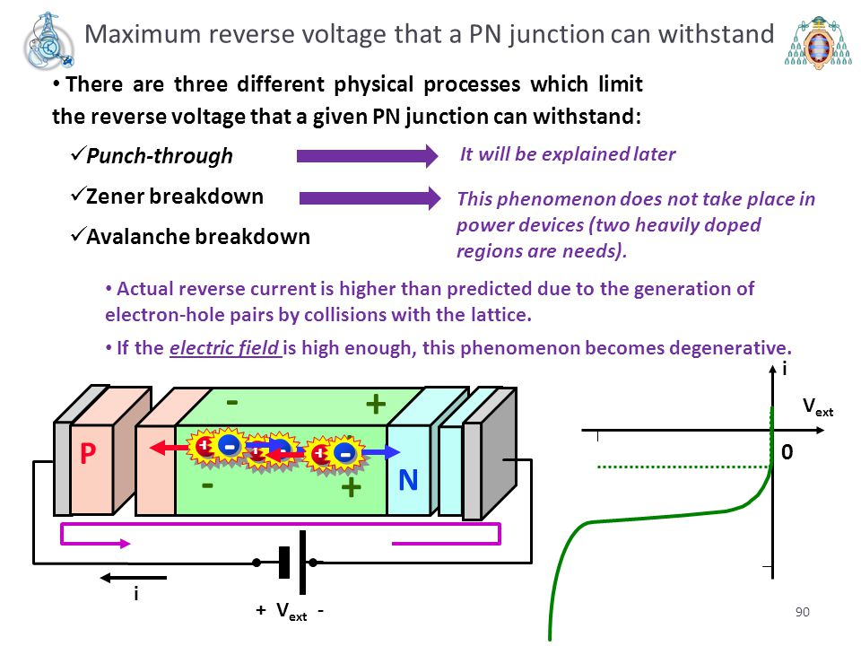 Maximum reverse voltage that a PN junction can withstand