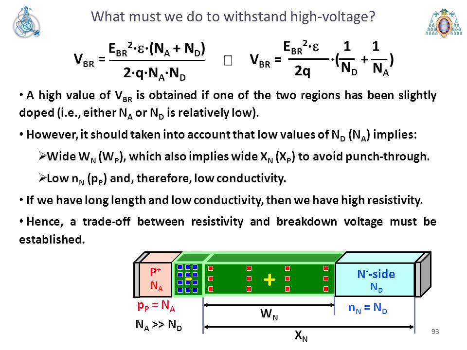 What must we do to withstand high-voltage