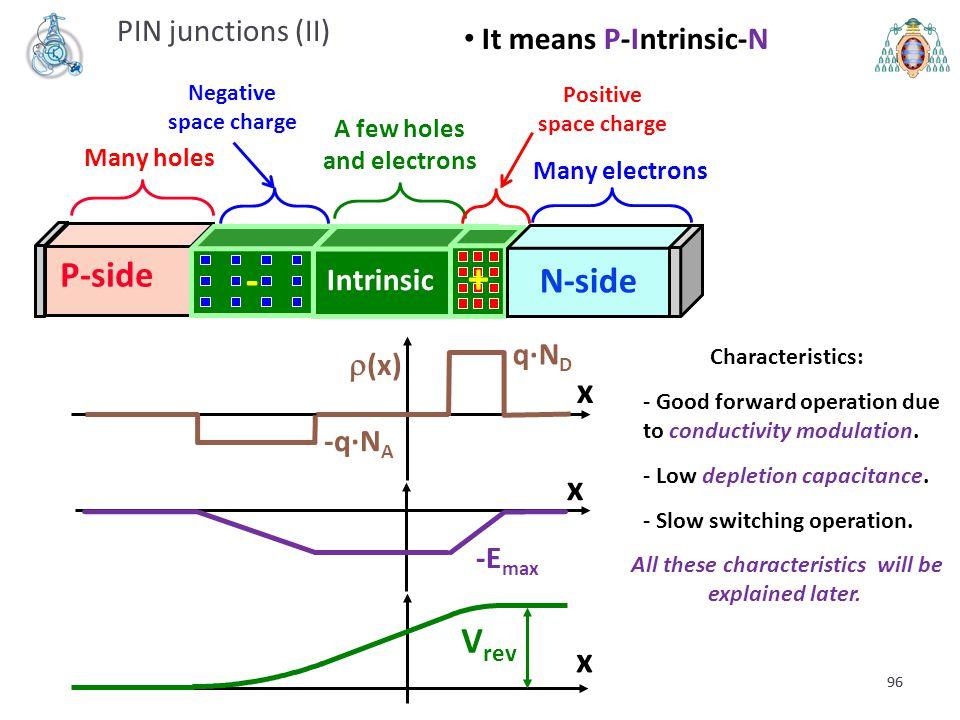 It means P-Intrinsic-N