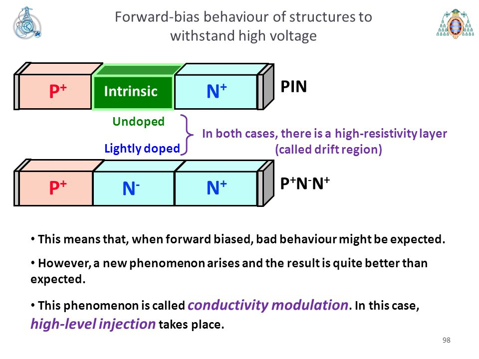 Forward-bias behaviour of structures to withstand high voltage