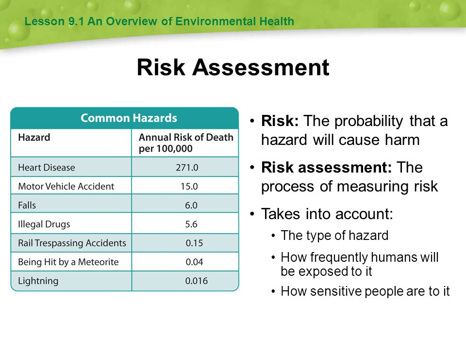 Risk Assessment Risk: The probability that a hazard will cause harm