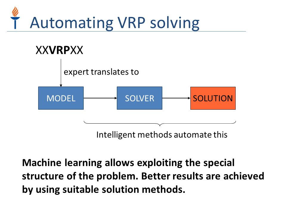 Automating VRP solving