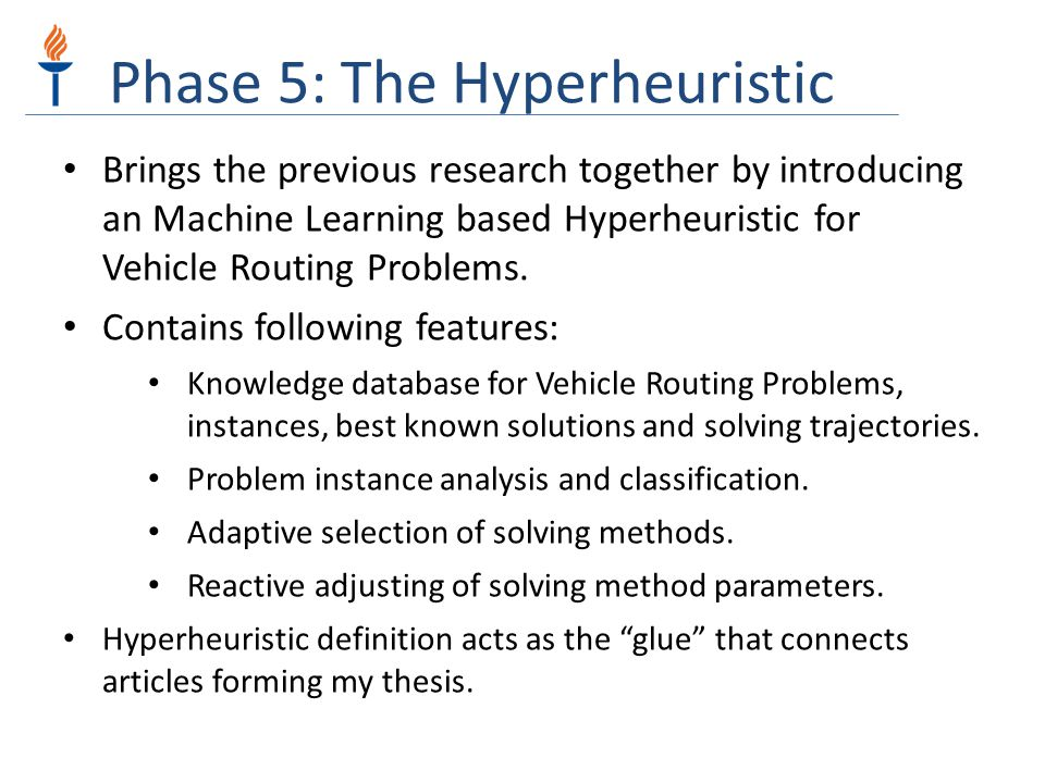 Phase 5: The Hyperheuristic
