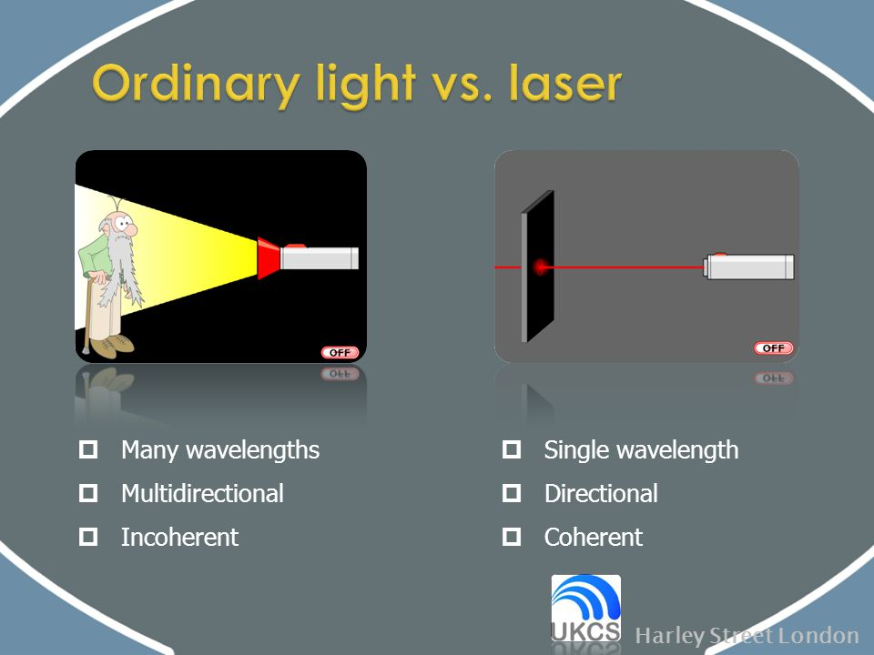 Ordinary light vs. laser