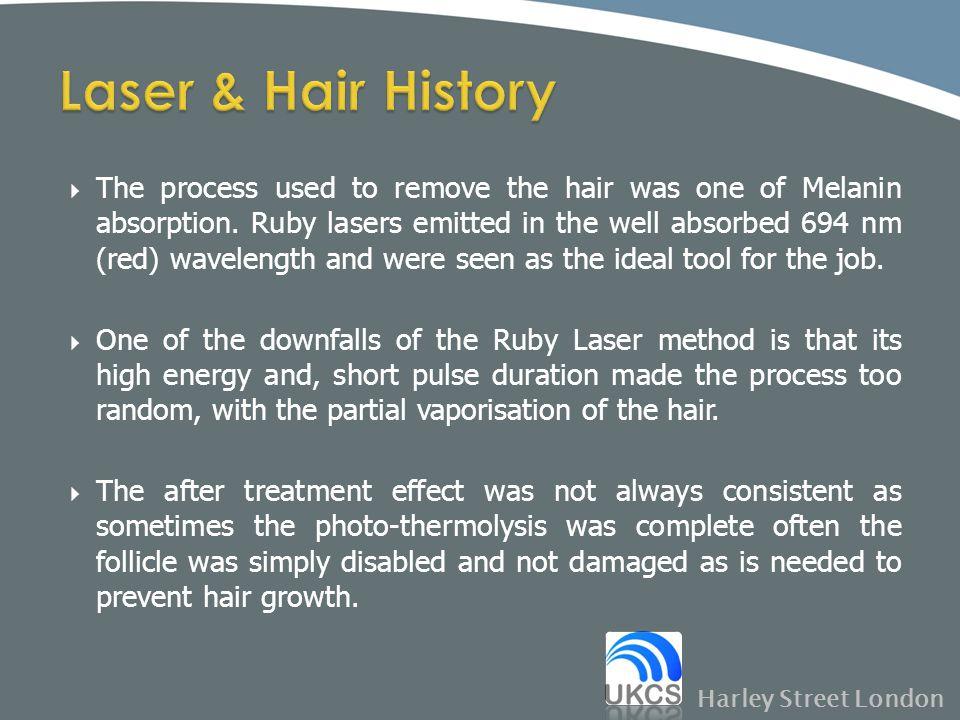 Laser & Hair History