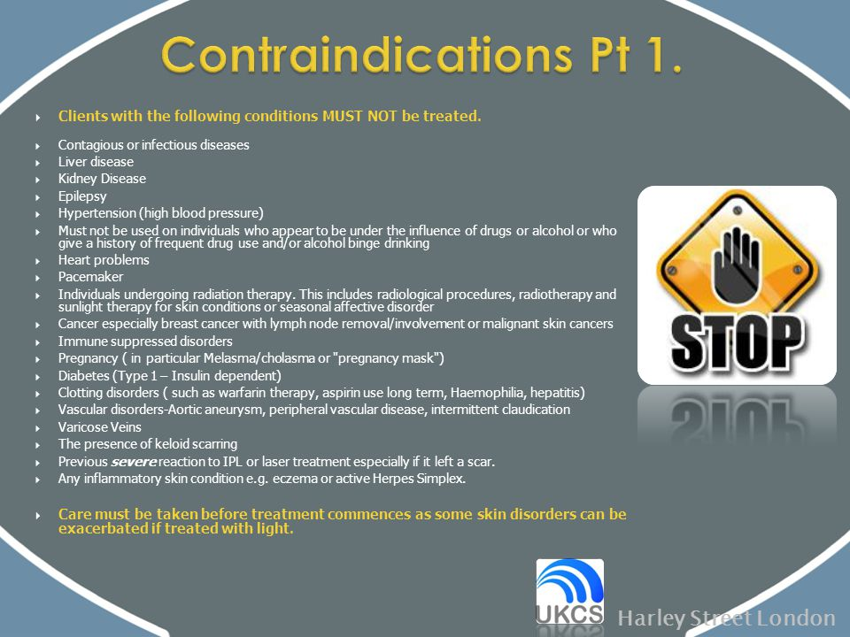 Contraindications Pt 1. Harley Street London