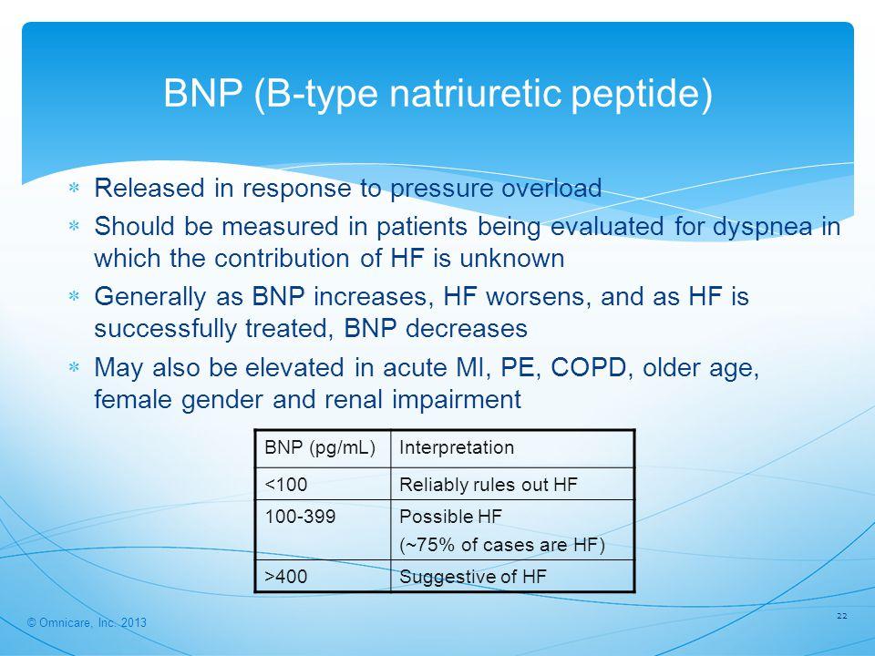 BNP (B-type natriuretic peptide)