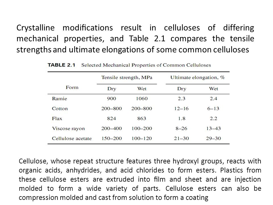 Crystalline modifications result in celluloses of differing mechanical properties, and Table 2.1 compares the tensile strengths and ultimate elongations of some common celluloses