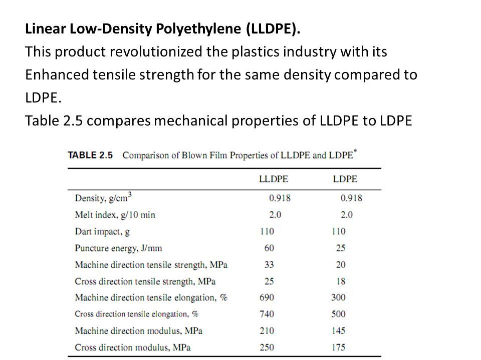 Linear Low-Density Polyethylene (LLDPE)