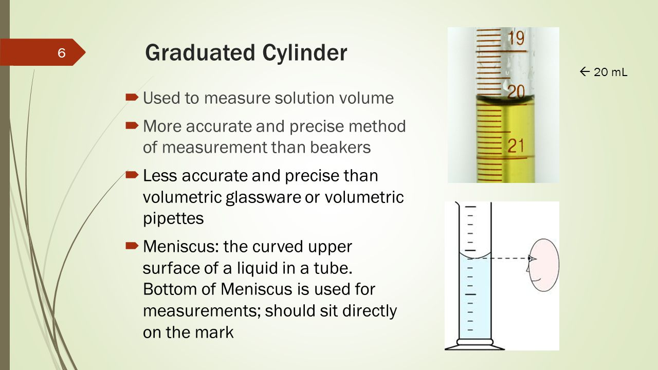 Graduated Cylinder Used to measure solution volume