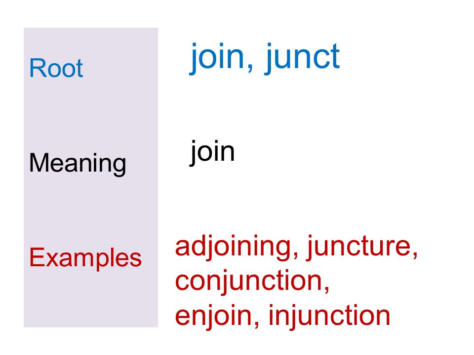 join, junct join adjoining, juncture, conjunction, enjoin, injunction