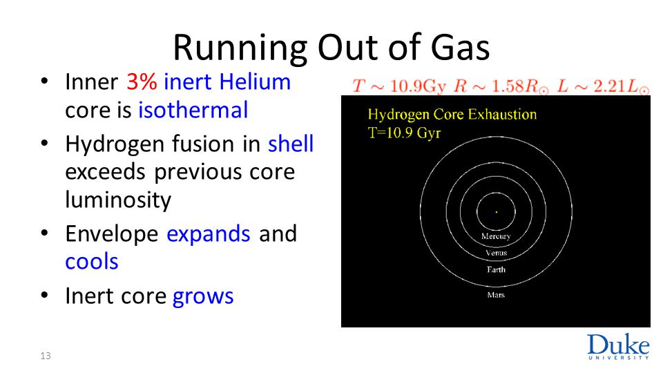 Running Out of Gas Inner 3% inert Helium core is isothermal