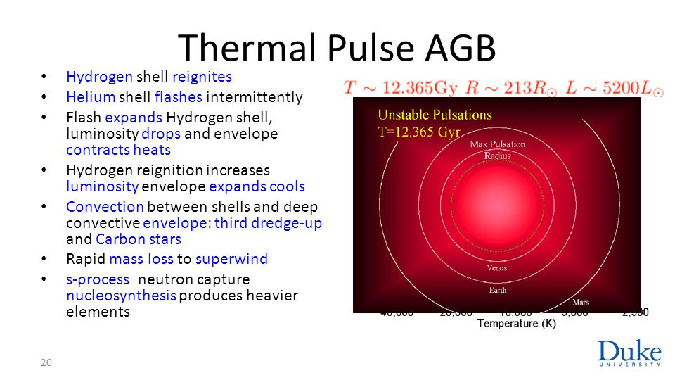 Thermal Pulse AGB Hydrogen shell reignites