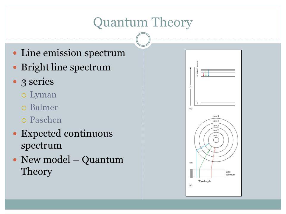 Quantum Theory Line emission spectrum Bright line spectrum 3 series