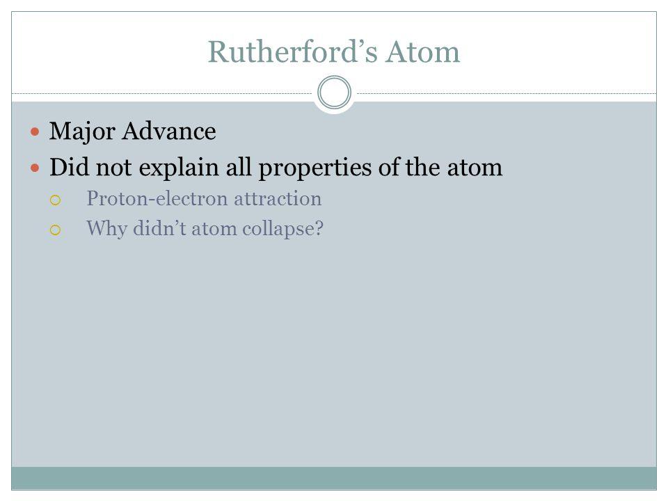 Rutherford's Atom Major Advance