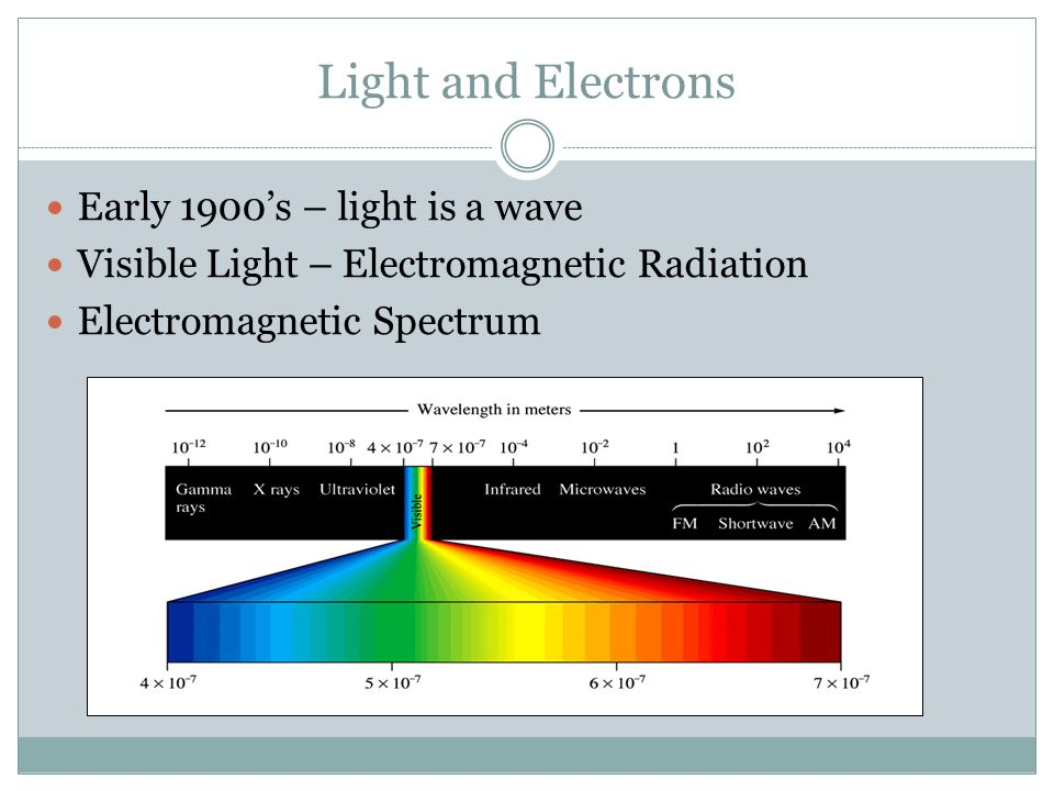 Light and Electrons Early 1900's – light is a wave