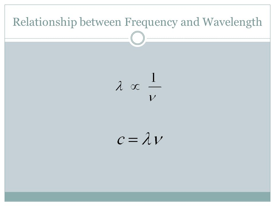 Relationship between Frequency and Wavelength