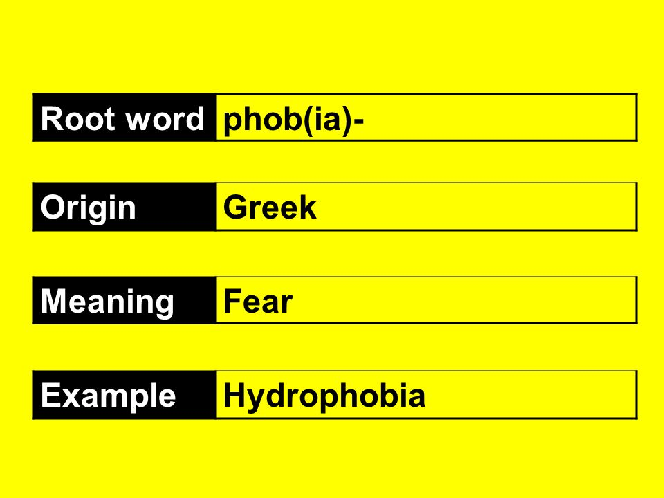 Root word phob(ia)- Origin Greek Meaning Fear Example Hydrophobia