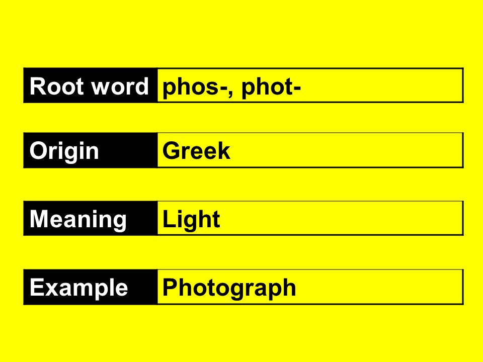 Root word phos-, phot- Origin Greek Meaning Light Example Photograph