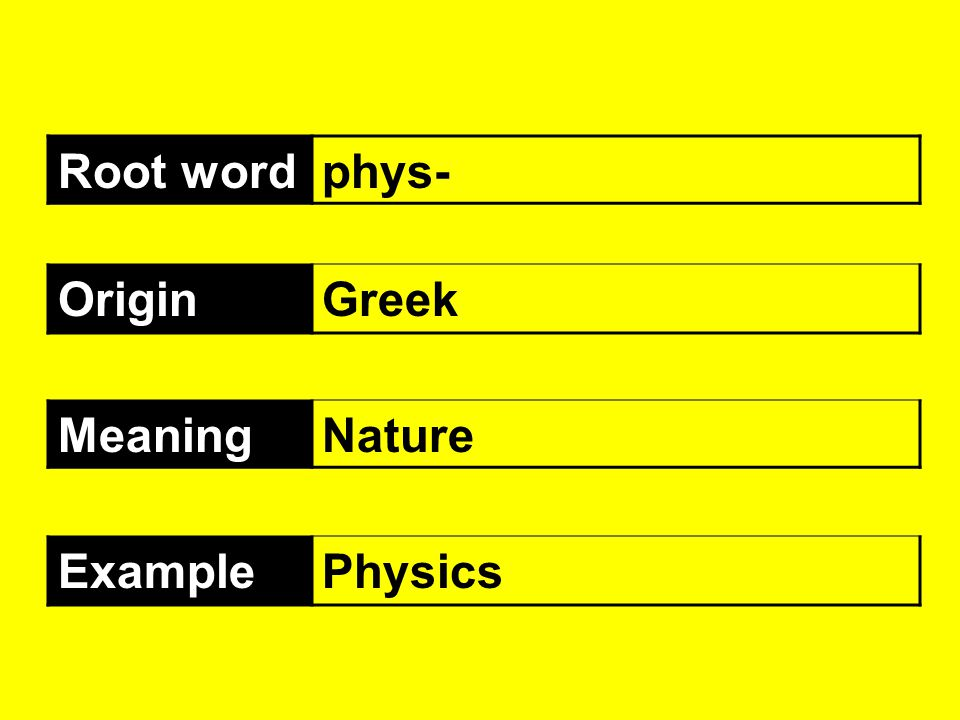 Root word phys- Origin Greek Meaning Nature Example Physics
