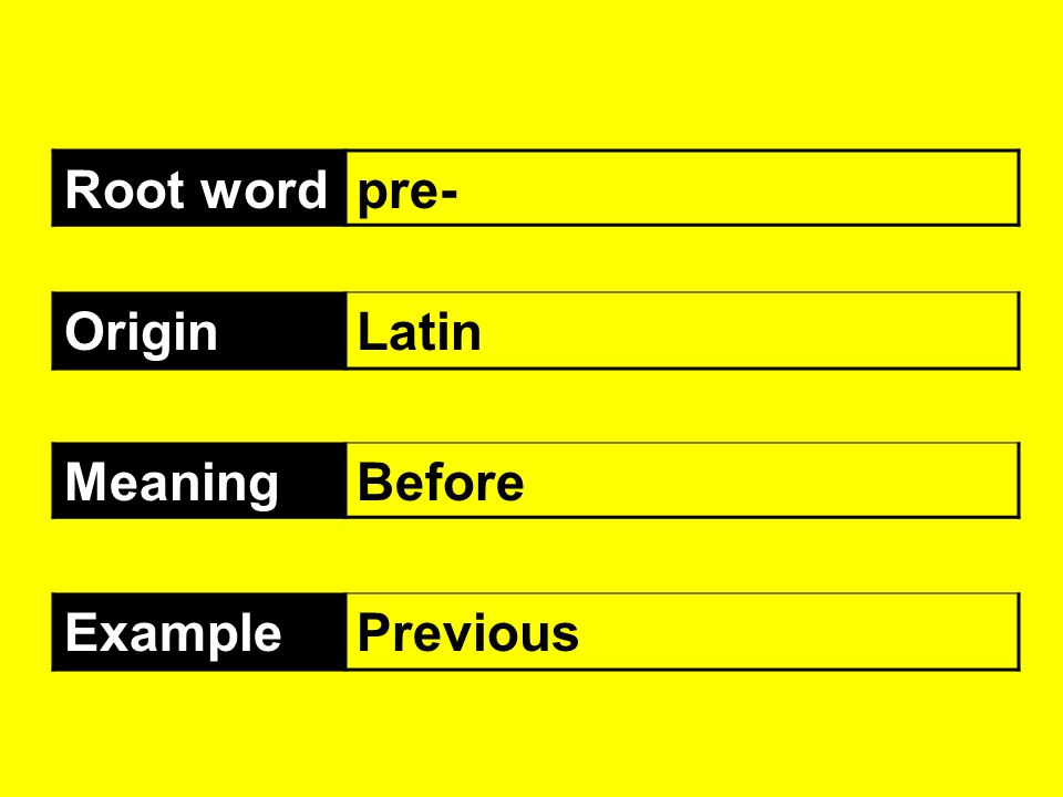 Root word pre- Origin Latin Meaning Before Example Previous
