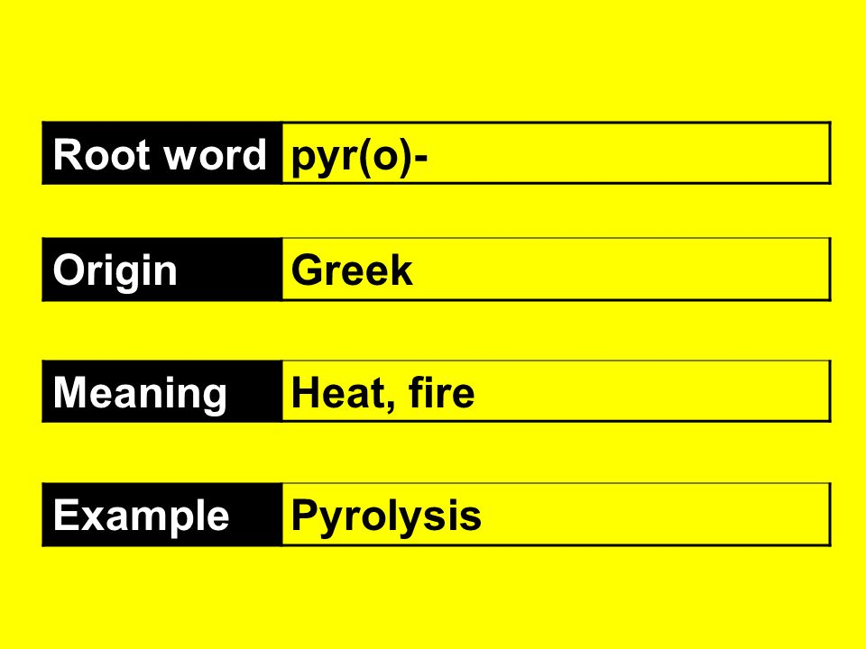 Root word pyr(o)- Origin Greek Meaning Heat, fire Example Pyrolysis