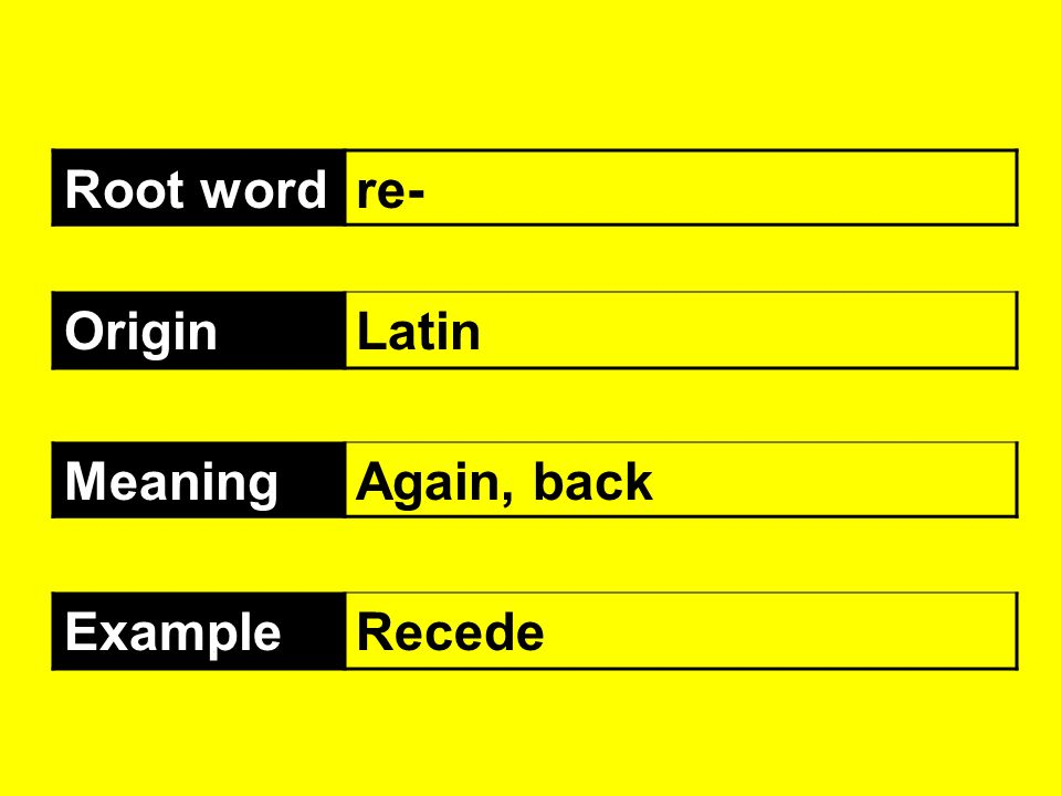 Root word re- Origin Latin Meaning Again, back Example Recede