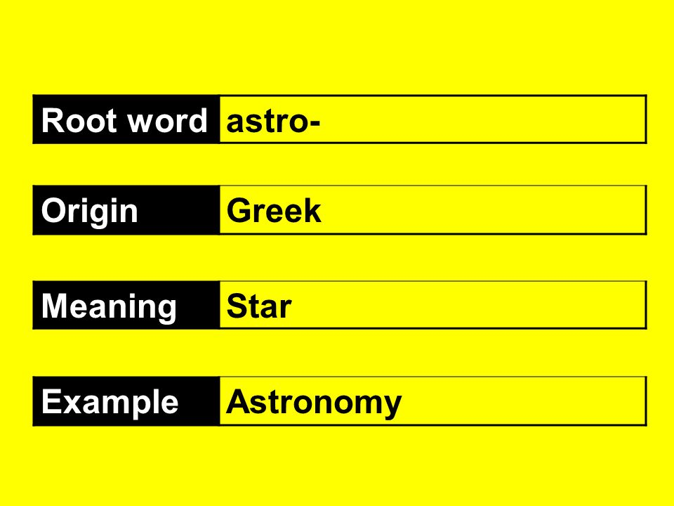 Root word astro- Origin Greek Meaning Star Example Astronomy