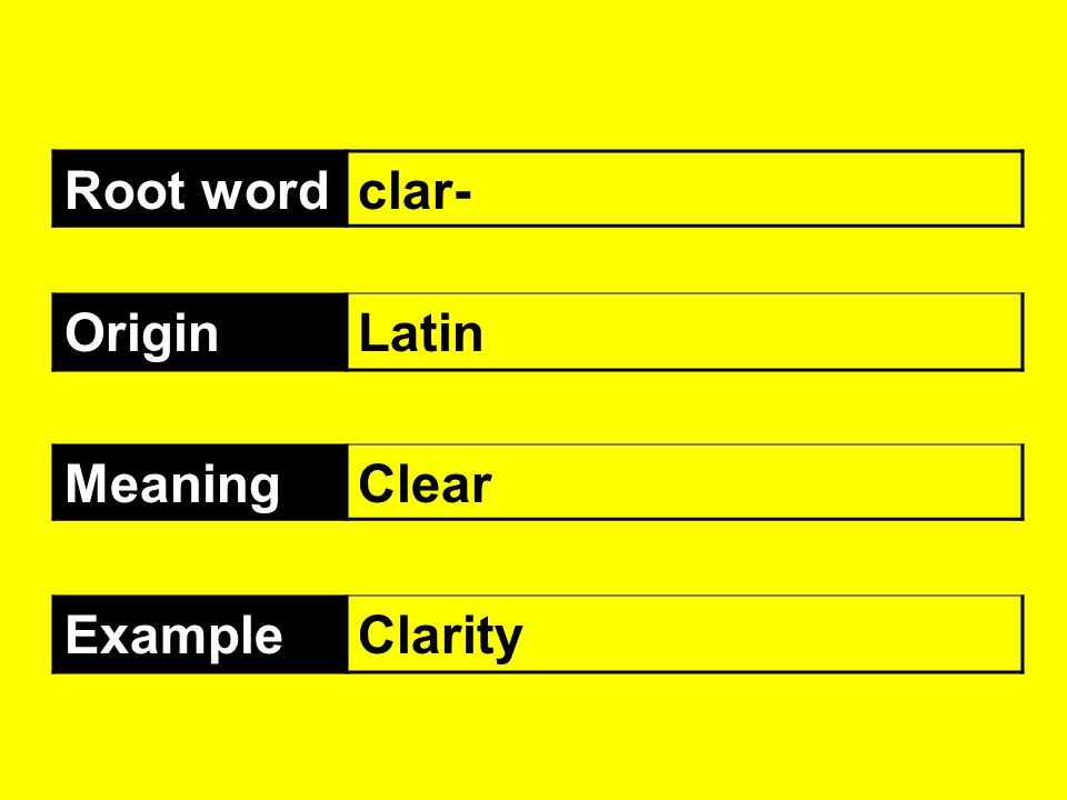 Root word clar- Origin Latin Meaning Clear Example Clarity