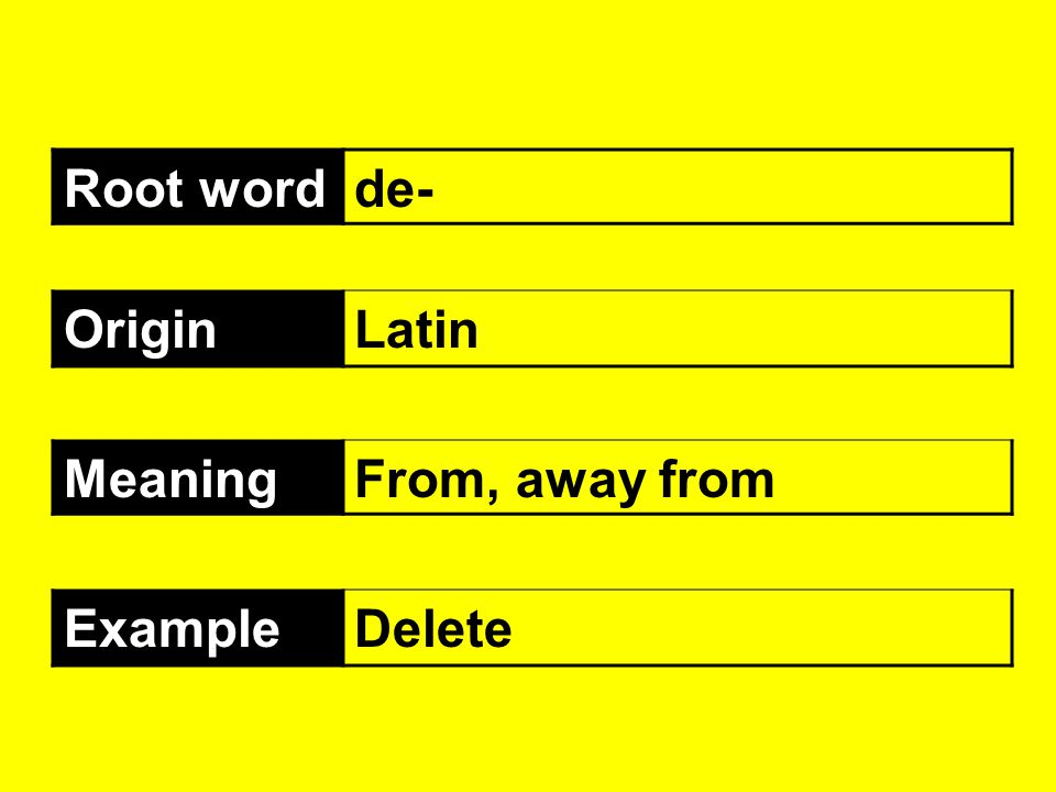 Root word de- Origin Latin Meaning From, away from Example Delete