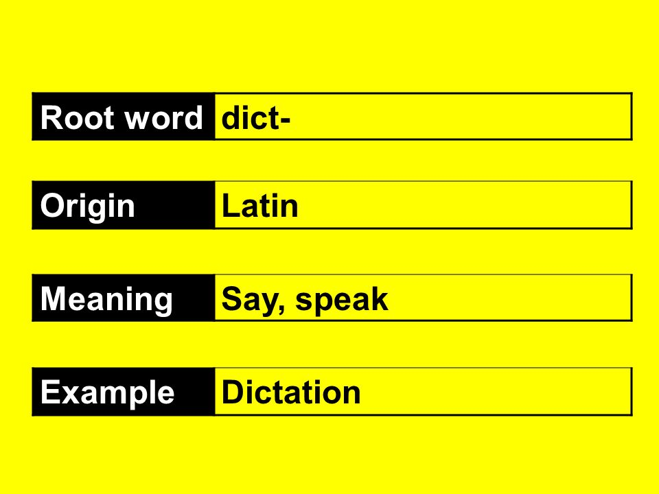 Root word dict- Origin Latin Meaning Say, speak Example Dictation