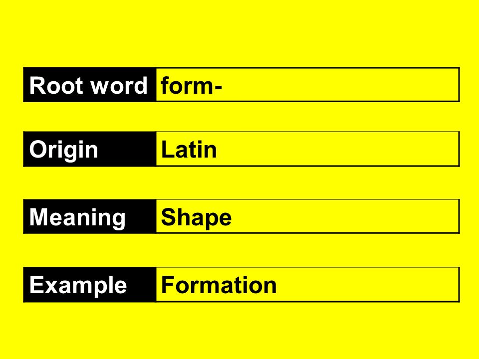 Root word form- Origin Latin Meaning Shape Example Formation