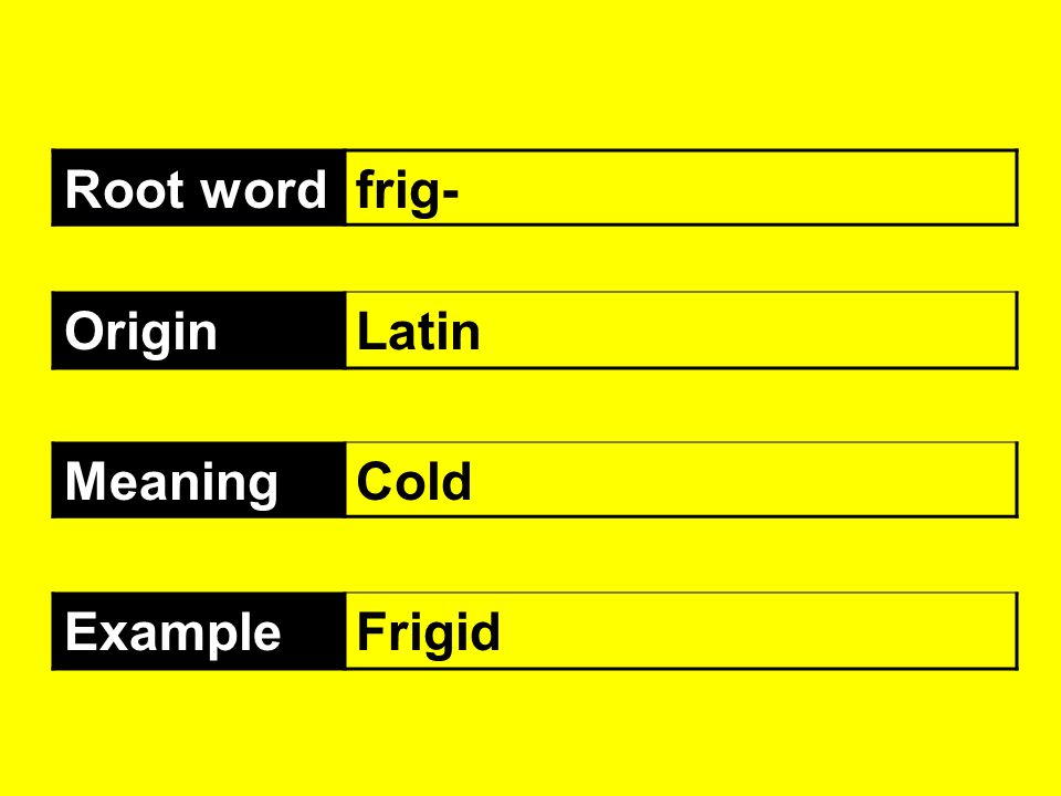 Root word frig- Origin Latin Meaning Cold Example Frigid