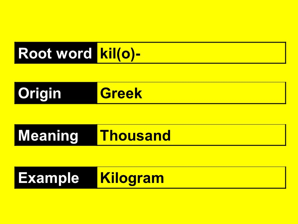 Root word kil(o)- Origin Greek Meaning Thousand Example Kilogram