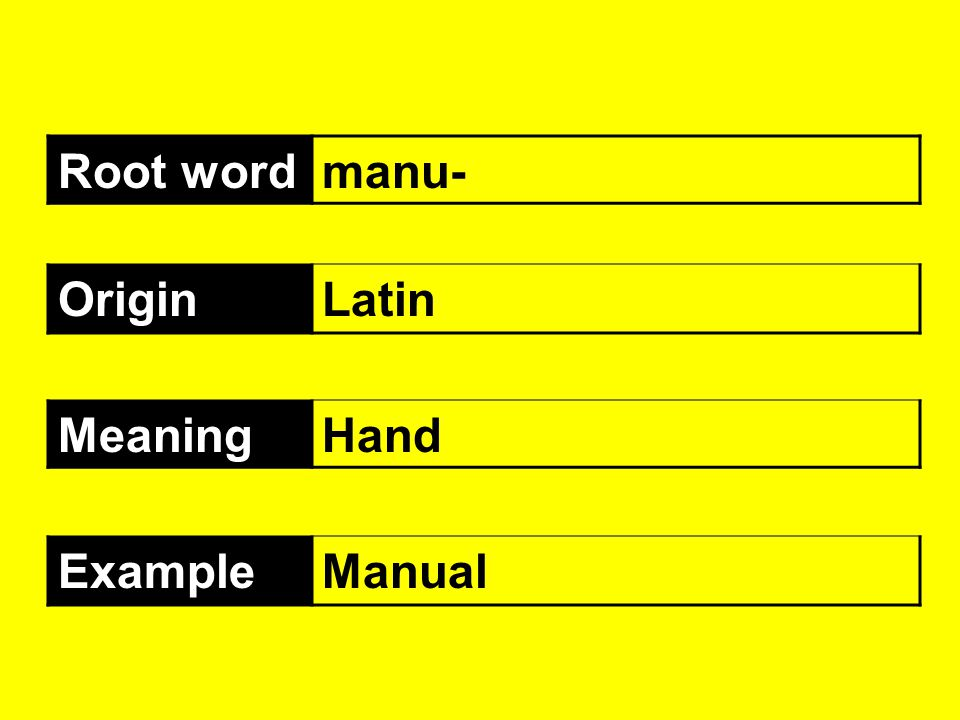 Root word manu- Origin Latin Meaning Hand Example Manual