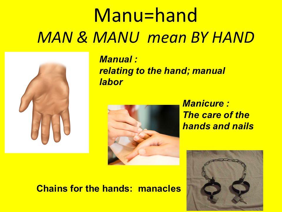Manu=hand MAN & MANU mean BY HAND