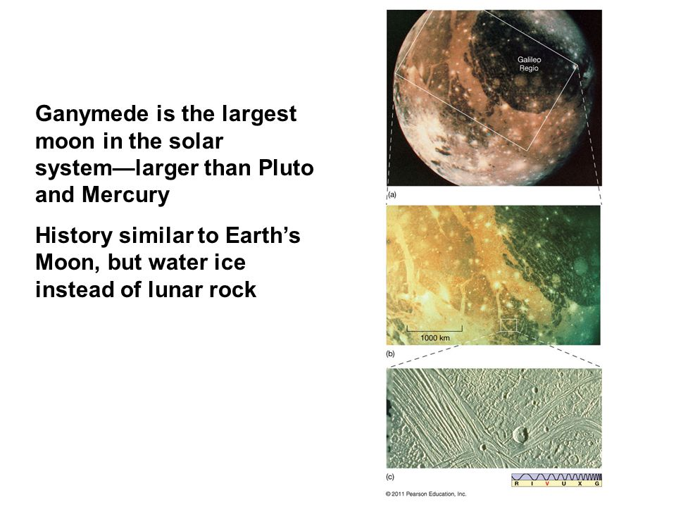 History similar to Earth's Moon, but water ice instead of lunar rock