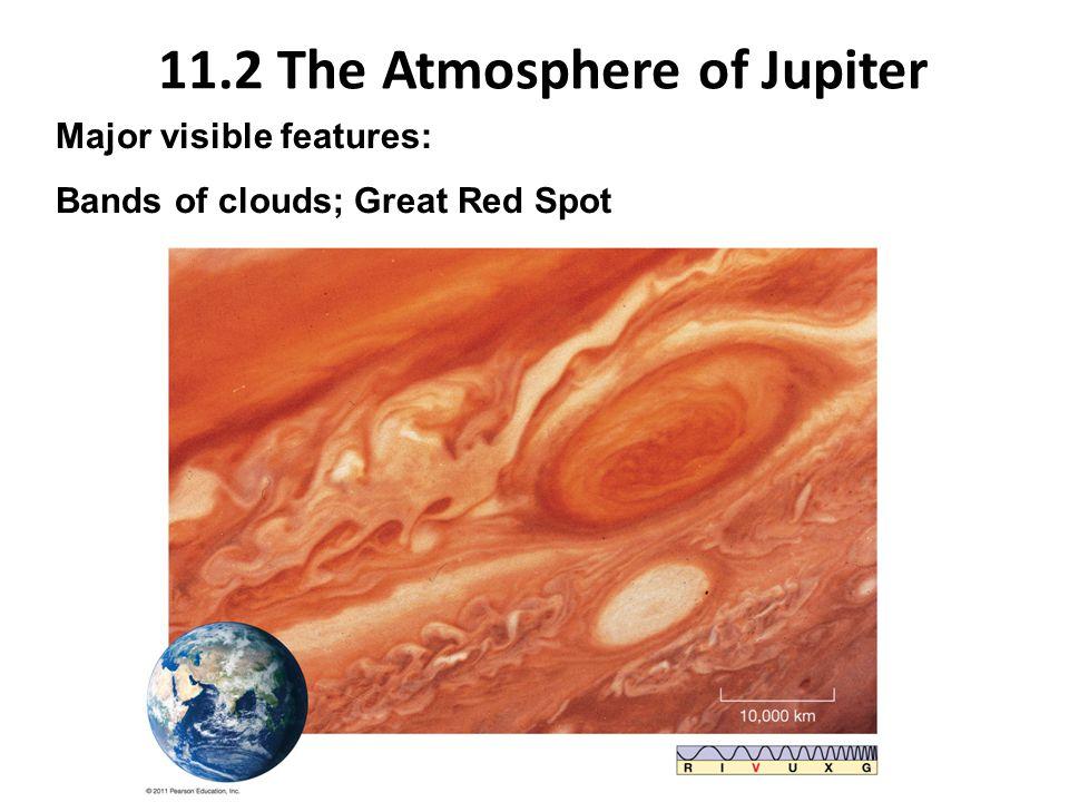 11.2 The Atmosphere of Jupiter