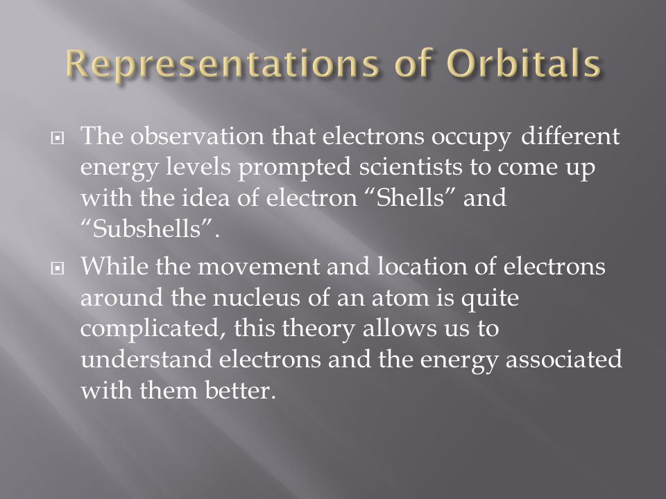 Representations of Orbitals