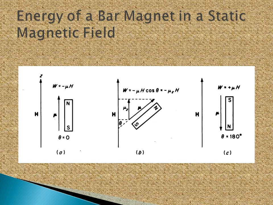 Energy of a Bar Magnet in a Static Magnetic Field