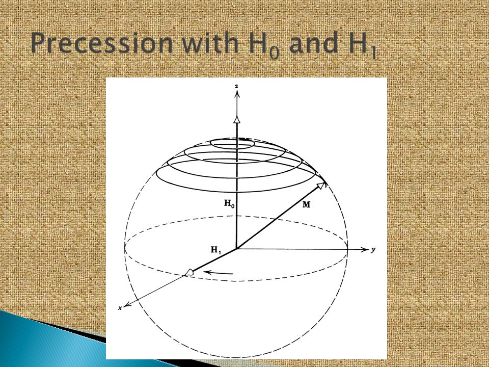 Precession with H0 and H1