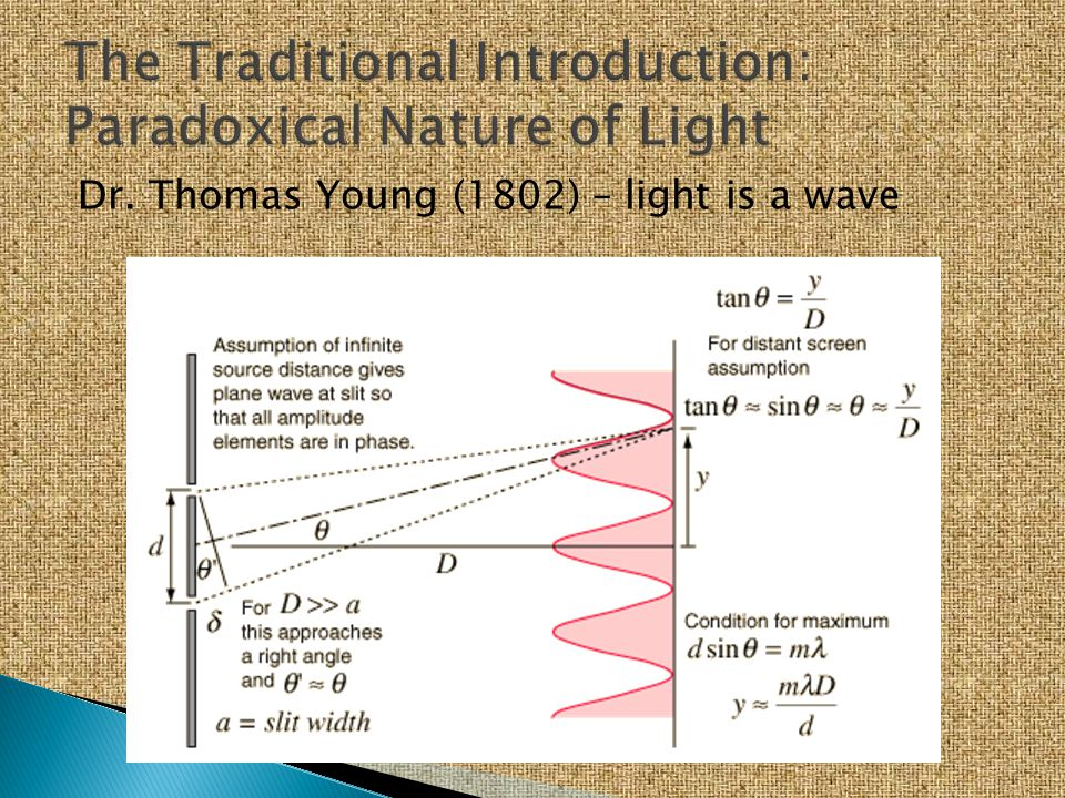 The Traditional Introduction: Paradoxical Nature of Light