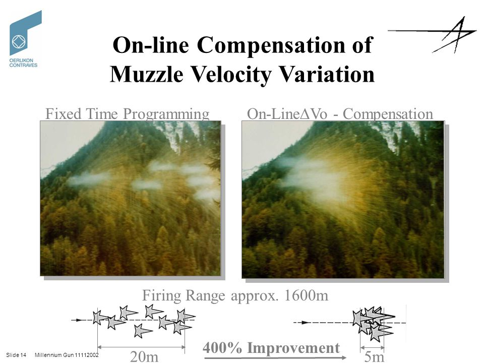 On-line Compensation of Muzzle Velocity Variation